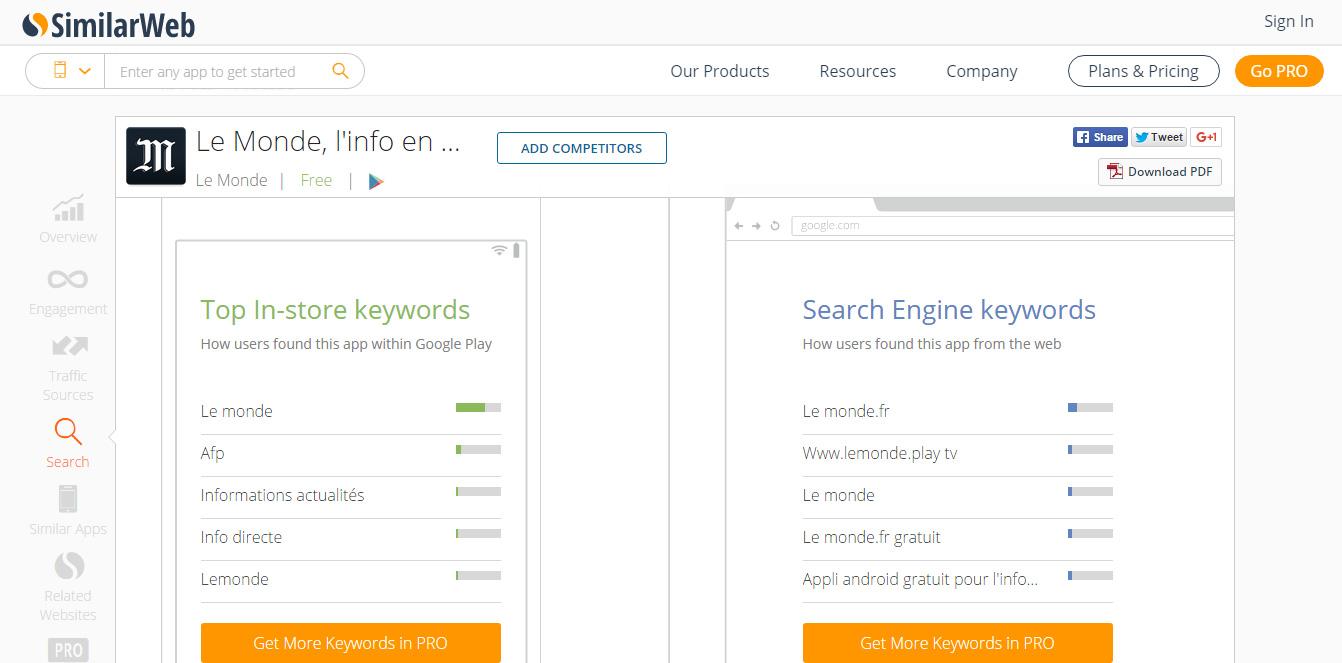 Mots clés app Similarweb