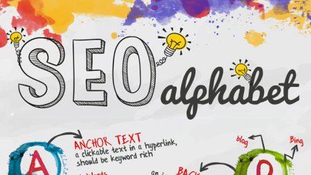 Comprendre l'alphabet SEO de A à Z en une infographie !