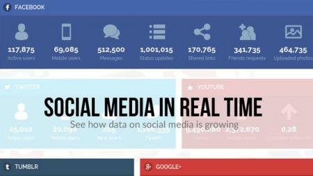 Les chiffres impressionnants des réseaux sociaux en temps réel !