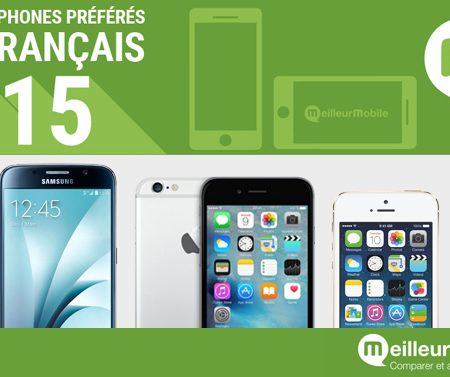 Les meilleurs smartphones de 2015selon les Français sont…