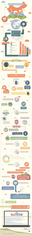 infographie référencement baidu seo