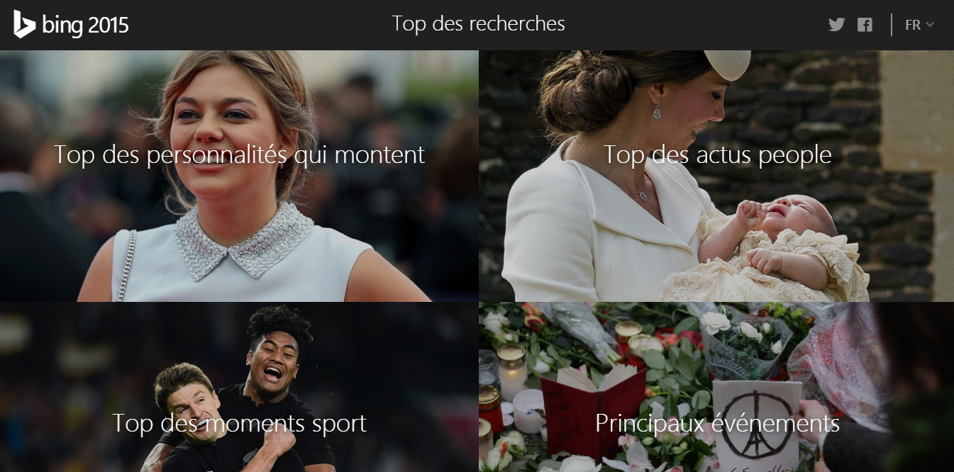 top recherches Bing France