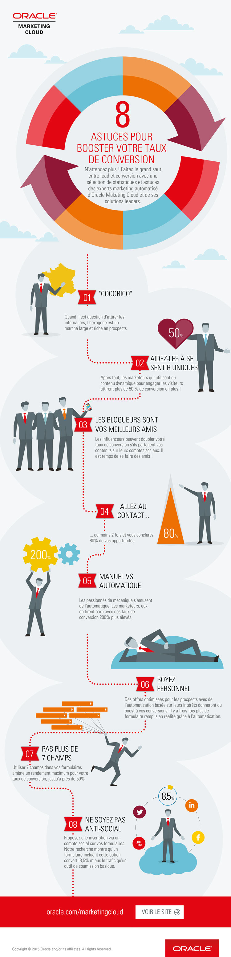 infographie booster taux de conversion