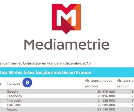 Top 50 des sites les plus visités en France en Décembre 2015 !