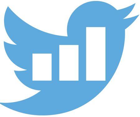 Sondages Twitter : la durée de vie désormais configurable !