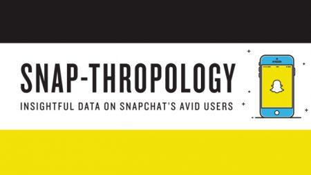Comment Snapchat est-il réellement utilisé par ses utilisateurs ? (Infographie)
