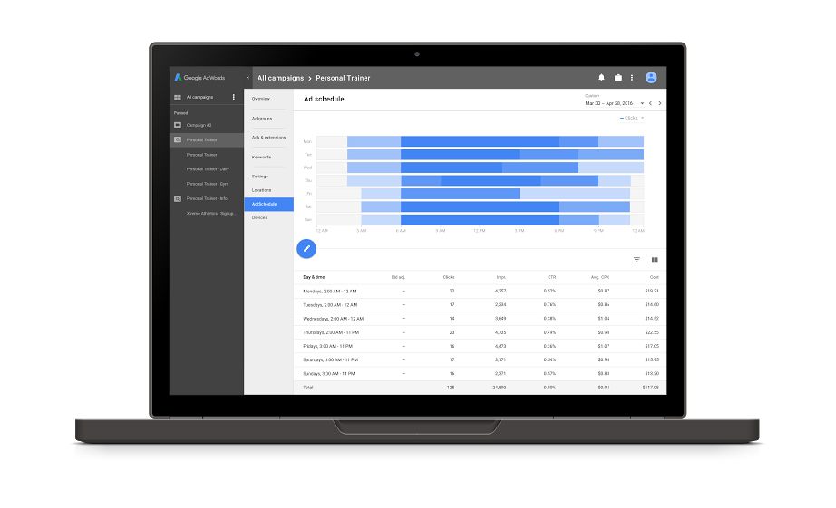 adwords planification annonce