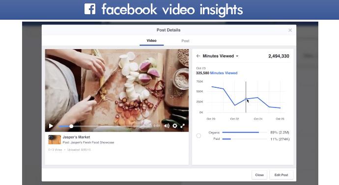 Facebook : toujours plus de statistiques sur les vidéos partagées !