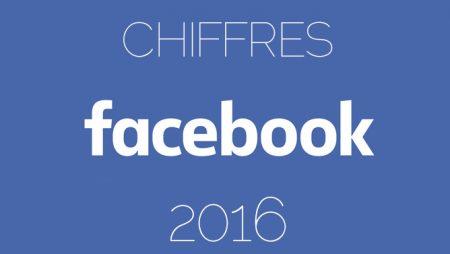 Chiffres Facebook 2016 : des résultats toujours positifs !
