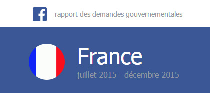 demandes gouvernementales France Facebook