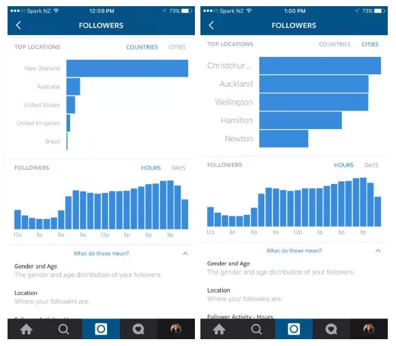 instagram analytics location