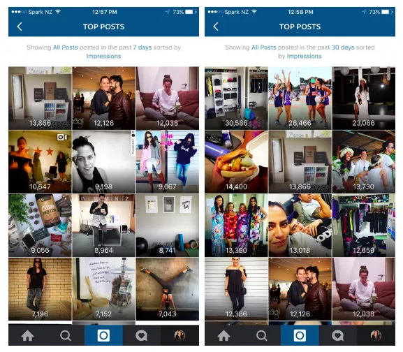 meilleures publications instagram analytics