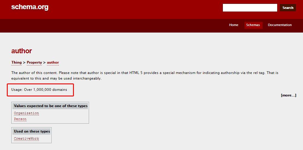 balisage author schema.org