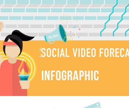 Video Marketing sur les réseaux sociaux : les chiffres clés (infographie)