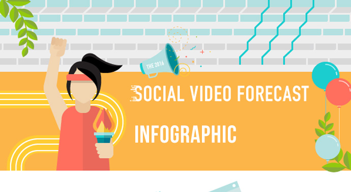 chiffres vidéo marketing réseaux sociaux
