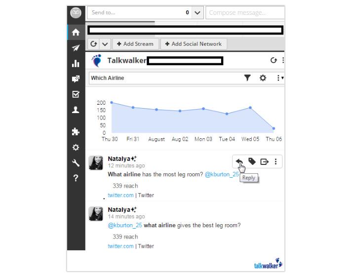 talkwalker hootsuite social selling
