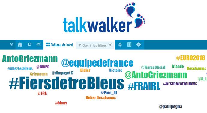 Test de Talkwalker: le meilleur outil de social listening?