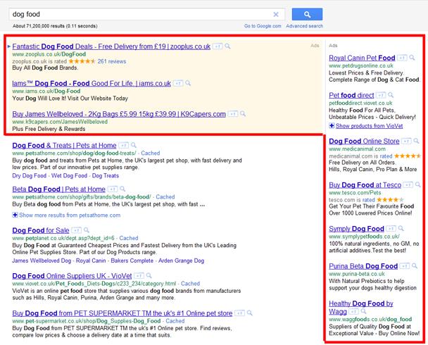 anciens résultats Google Adwords