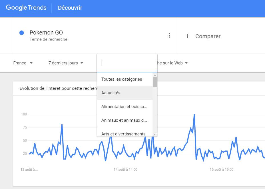 filtrer tendances recherche google trends