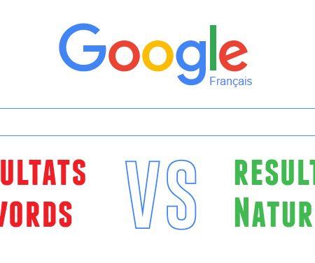 Liens Google Adwords VS liens naturels (SEO), quelle différence pour les internautes ?