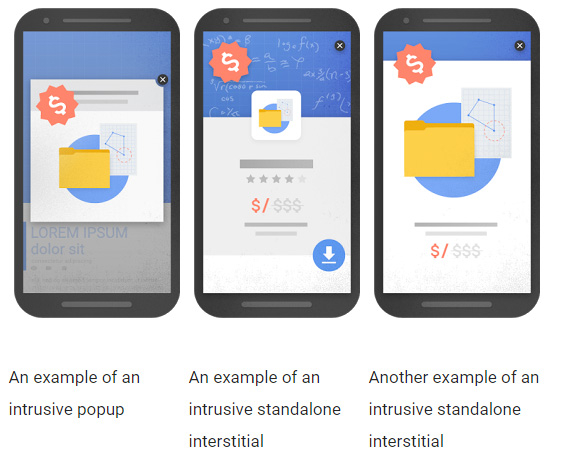 pénalisation interstitiel mobile Google