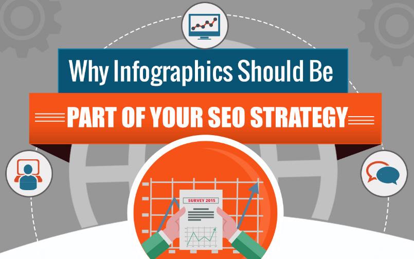 infographie stratégie SEO