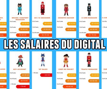 Les salaires du digital : Chef de Projet Web, SEO, Social Media Manager… [Infographie]