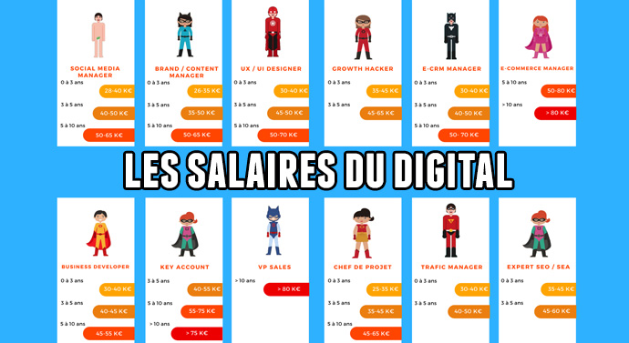 infographiste web salaire