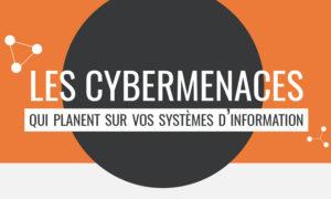 cybermenaces