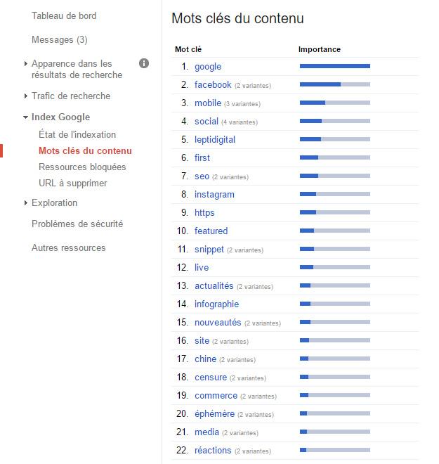 mots clés contenu Search Console