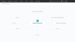 content-strategy-tool-hubspot