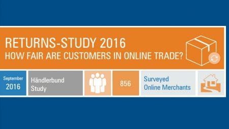 Droit de rétractation en E-commerce : quel est le prix à payer pour les e-commerçants ?