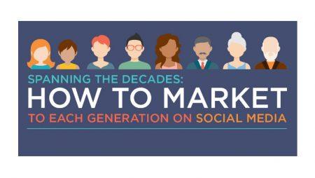 Comment atteindre toutes les générations sur les réseaux sociaux ? [Infographie]
