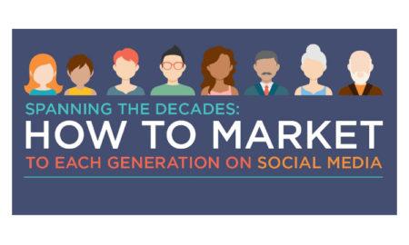 Génération Social Media