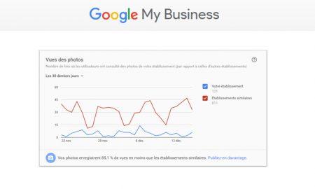 rapport photos google my business