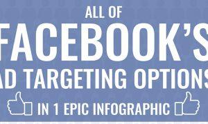 ciblages publicités facebook