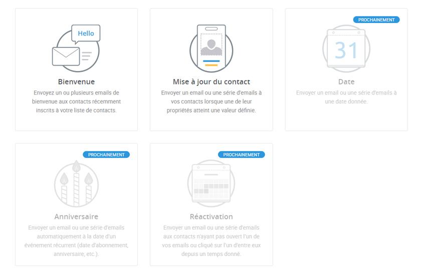 mailjet automation scenarios