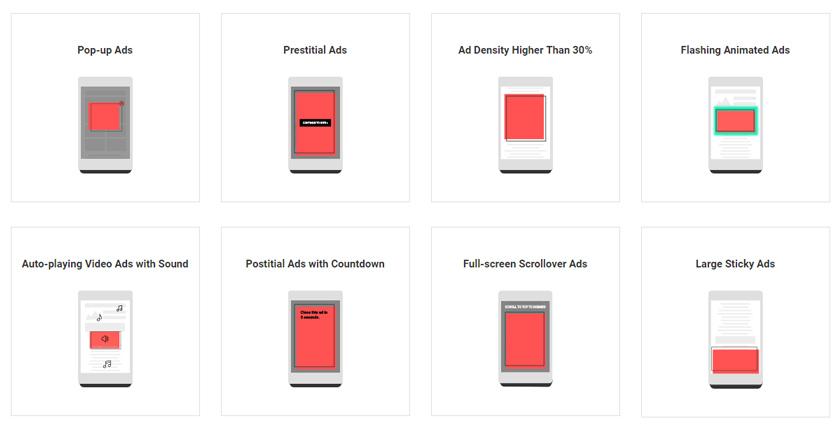 publicités bloquées mobile