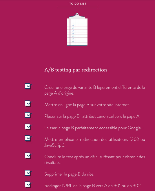 test par redirection checklist seo