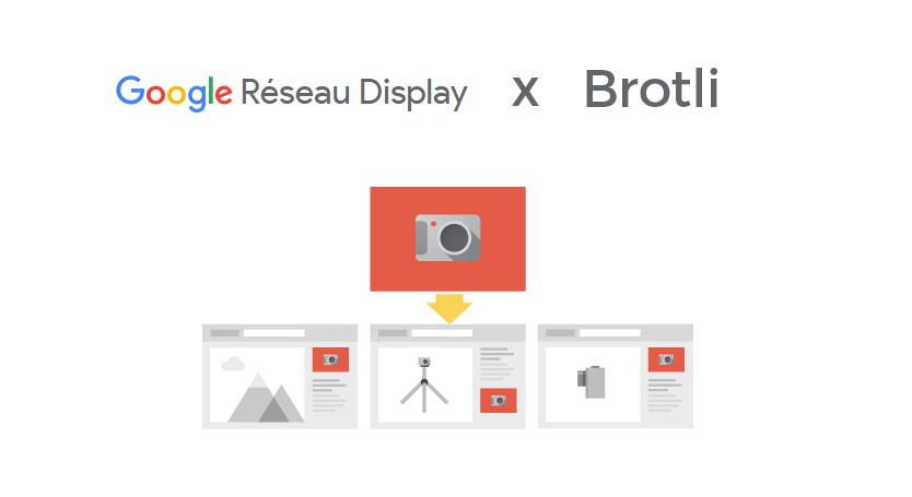 Algorithme Brotli : la compression des publicités Display Google est en marche !