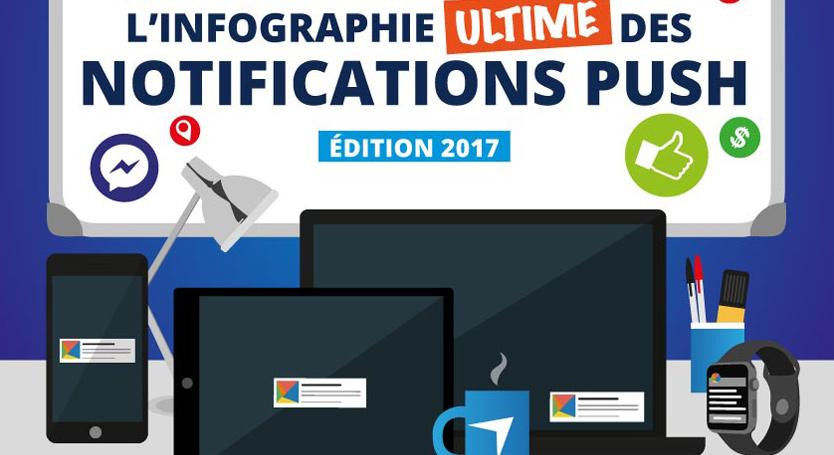 Notifications Push : tous les chiffres clés d'utilisation en une infographie !