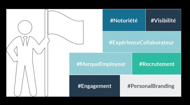 employee advocacy sociallymap