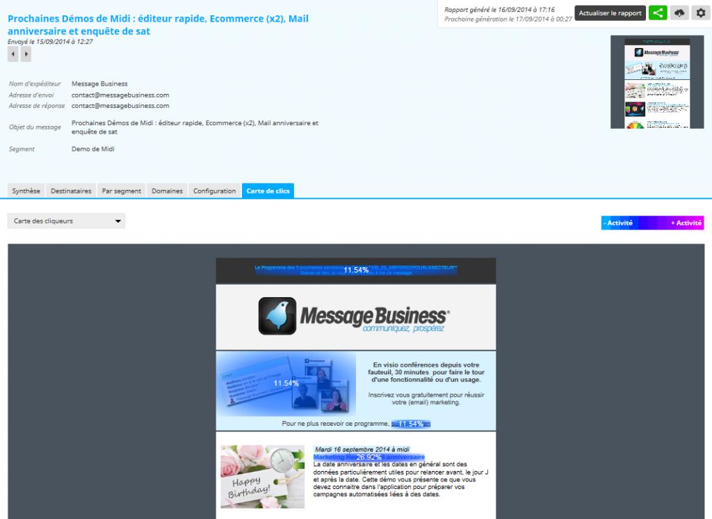 heatmap cliqueurs Message Business