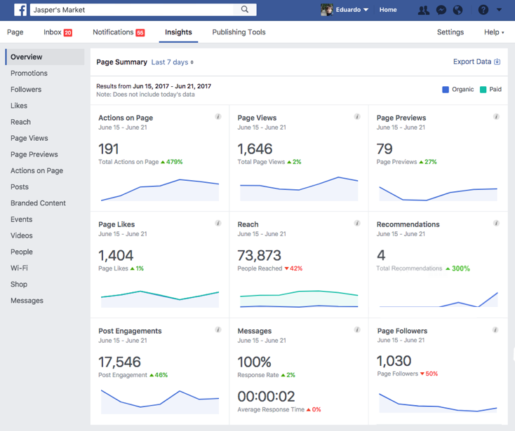 nouveau rapport Facebook insights