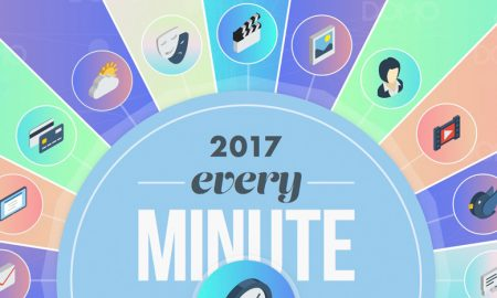 1 minute sur internet 2017