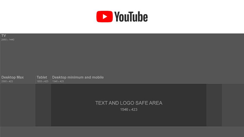 Bannière Miniature Youtube Quelles Tailles Pour Un