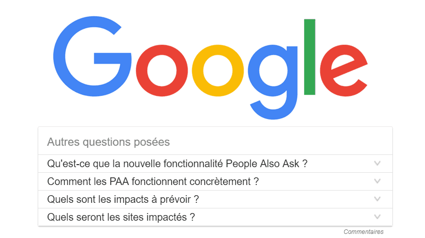Google People Also Ask Paa Autres Questions Posees Quels Impacts