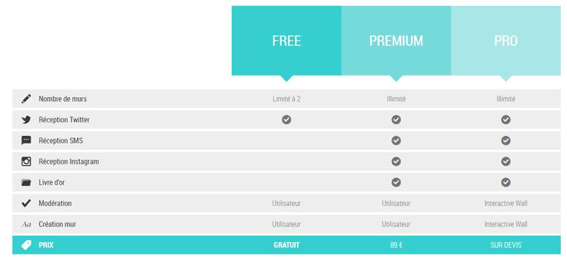 prix mur interactif