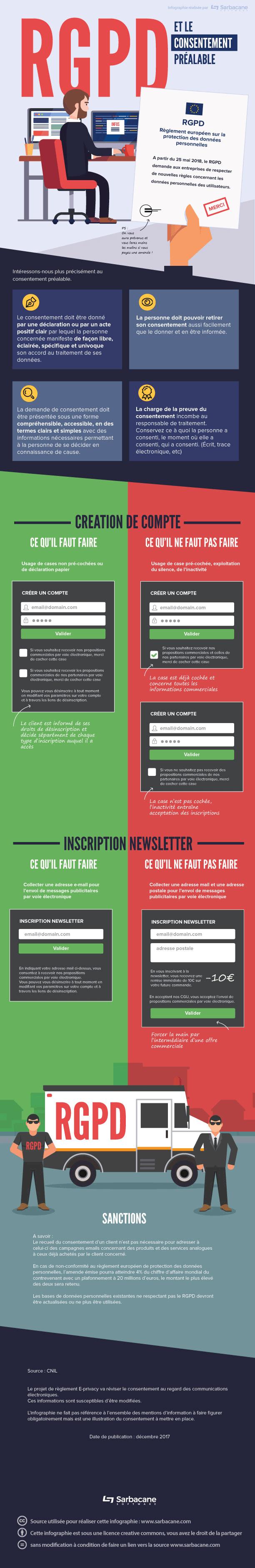 infographie rgpd consentement préalable-emailing