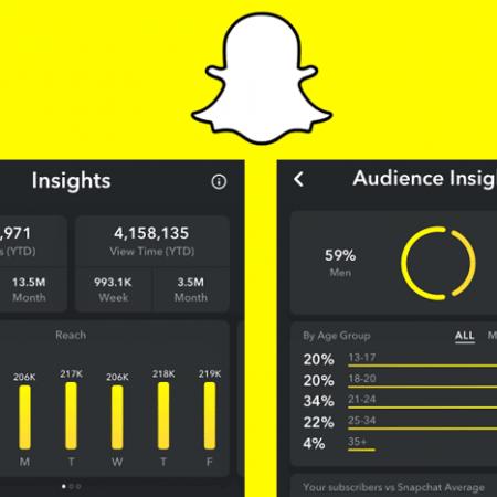 Snapchat Insights : enfin des statistiques pour les influenceurs !